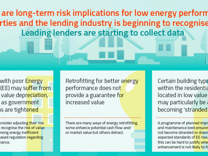 REVALUE publishes a fact sheet for lenders